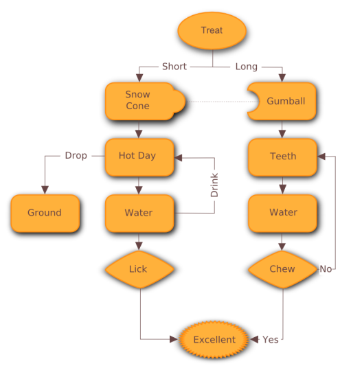 10 tips for creating good looking diagrams using inkscape ccuart Image collections